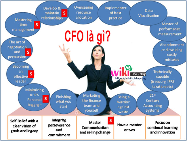CFO (Chief Financial Officer) là gì?