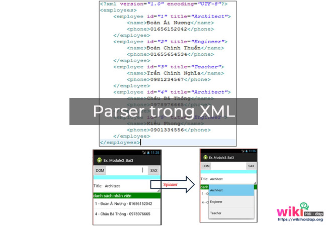 Parser trong XML
